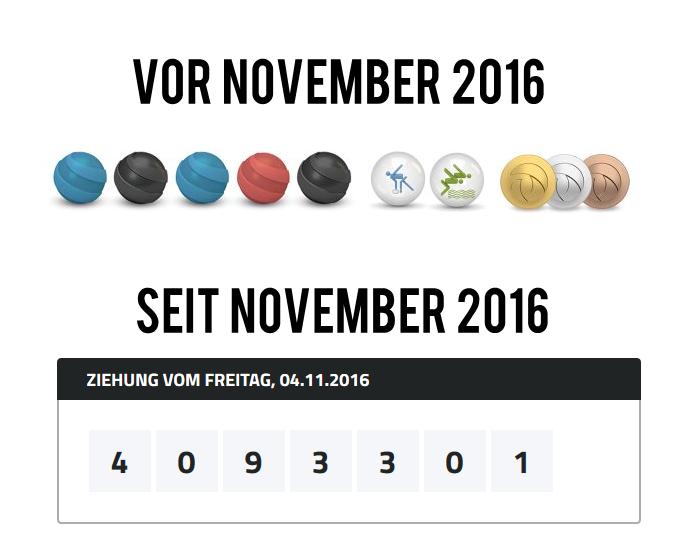 Deutsche Sportlotterie Erfahrungen