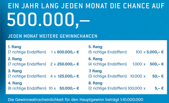 Aktion Mensch Jahreslos 500.000