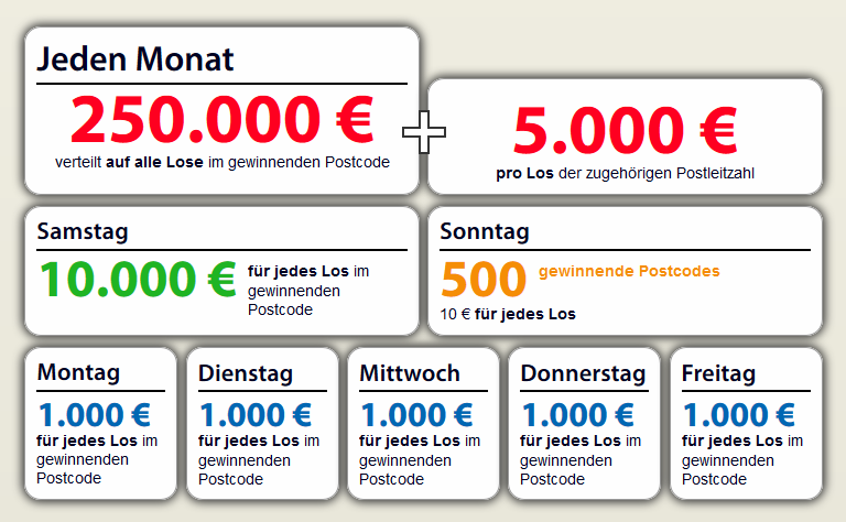 Deutsche Postcode Lotterie.De